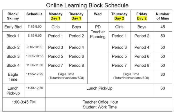 Fully Online Schedule